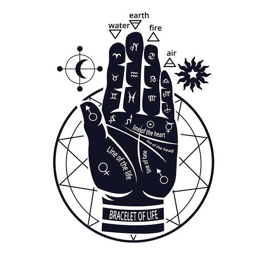 palmistry-illustration-with-hand_23-2148571630