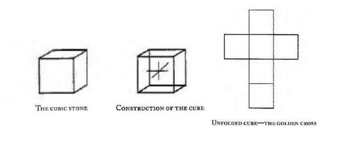 cubic_stone_unfolded