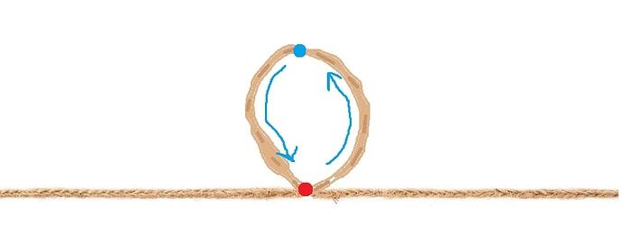 string loop dot
