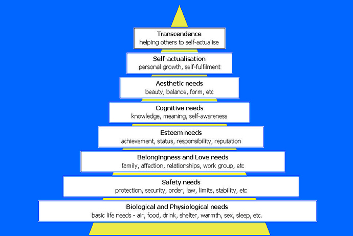Maslow's%20Hierarchy%20of%20Needs