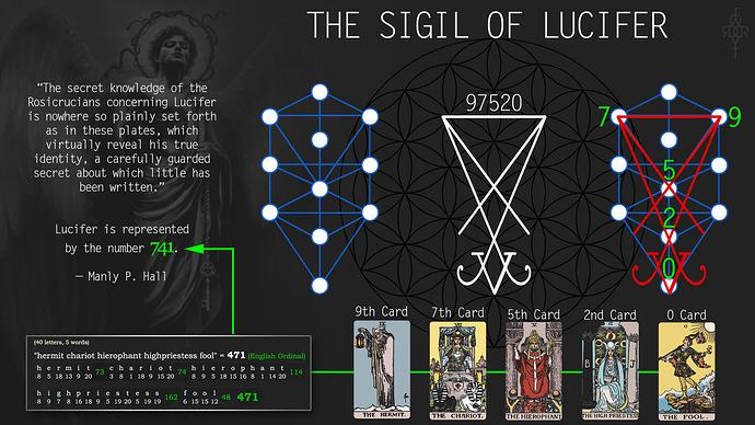 sigil-of-lucifer
