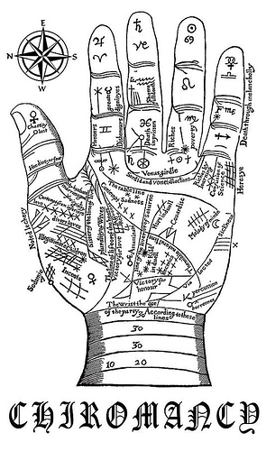 chiromancy-chart-of-middle-ages-daniel-hagerman