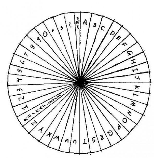 Pendulumboard