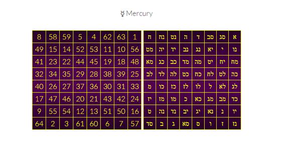 mercurykamea