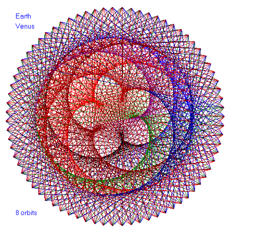 Earth-Venus-sacred-geometry
