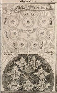 6bff6dc7174fea60c64eb9ffbff960fc--occult-symbols-knowledge