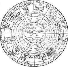 33c9a8797e2c08aa9f48a086eee19398--ancient-symbols-ancient-aliens