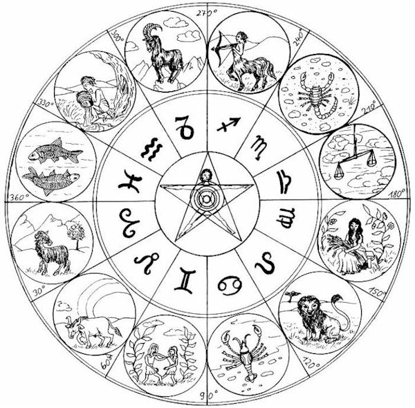 The-Most-Problematic-Zodiac-Pairings