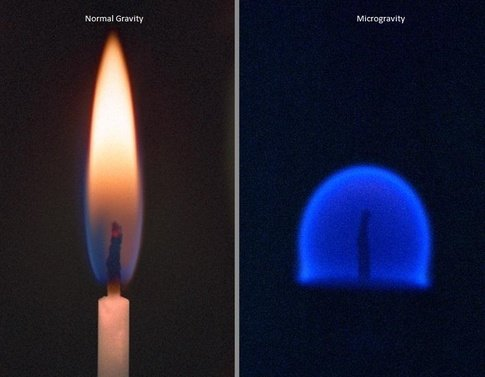 fire-zerogravity
