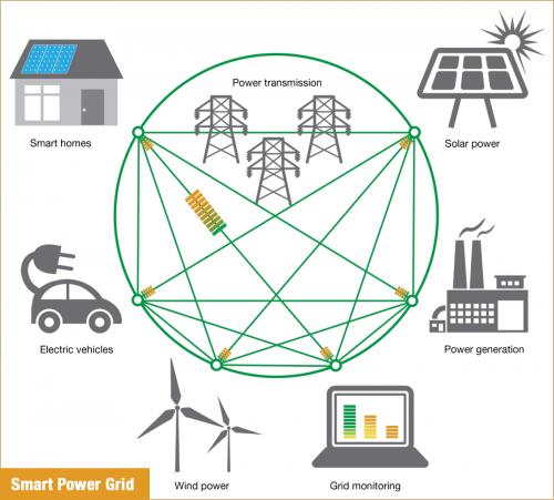 smart-grid_2