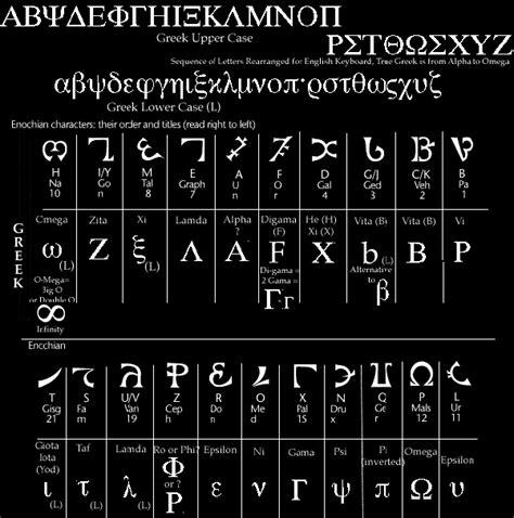 Enochian letters 2