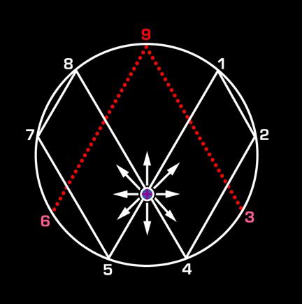 symbol-of-enlightenment